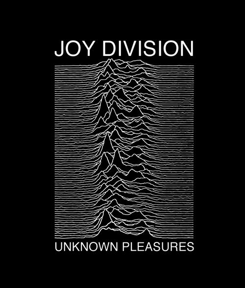 Joy Division Unknown Pleasures Sweatshirt