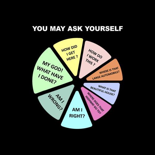You May Ask Yourself 80's Music Retro Lyrics Pie Chart T-Shirt
